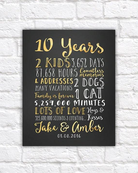 15 Year Anniversary Gift Ideas For Him  Wedding Anniversary Gifts for Him Paper Canvas 10 Year