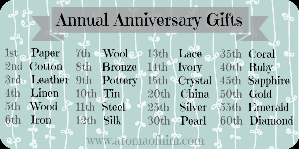 15 Year Anniversary Gift Ideas For Him  15Th Anniversary Gift Traditional