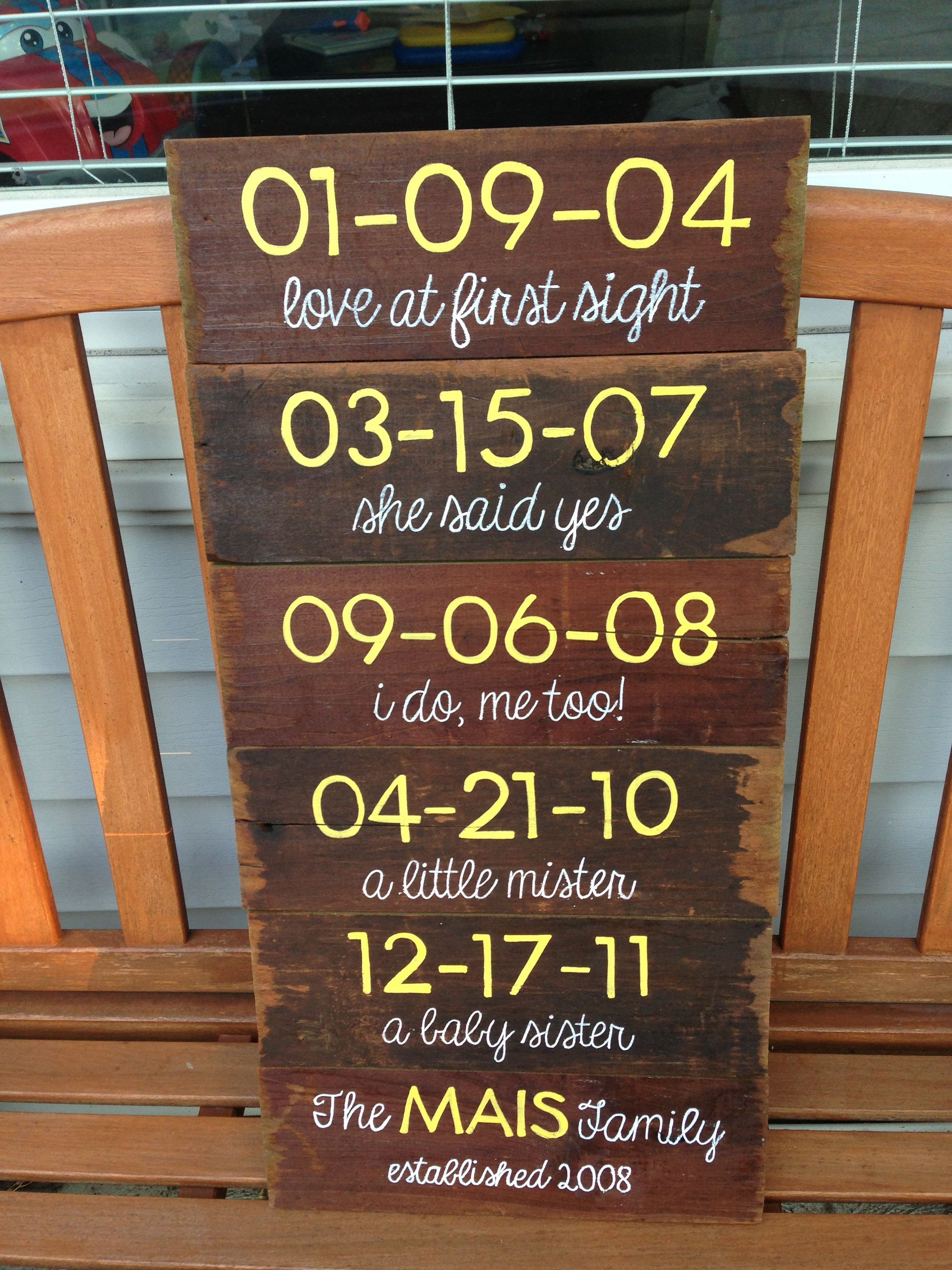 15 Year Anniversary Gift Ideas For Him  5 year anniversary t Wood panels with special dates