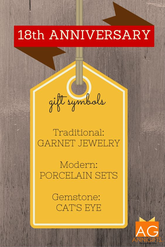 19Th Wedding Anniversary Gift Ideas For Him  Pinterest • The world's catalog of ideas