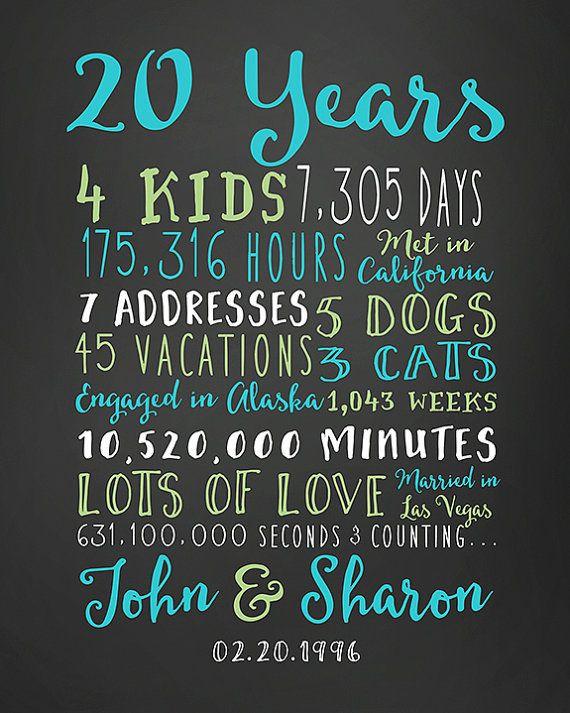 20 Anniversary Gift Ideas  20th Anniversary Gift 20 Year Wedding Anniversary