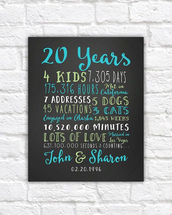 20 Anniversary Gift Ideas  Best 25 20th Anniversary Gifts ideas on Pinterest
