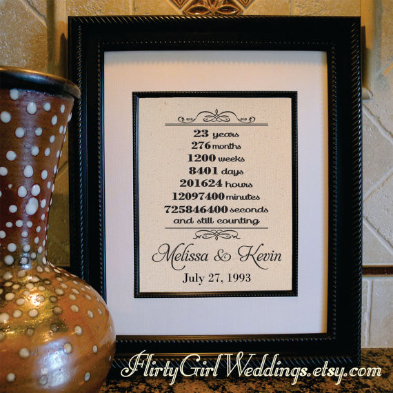 23Rd Wedding Anniversary Gift Ideas Husband  23rd Wedding Anniversary 23rd Anniversary Gift for Wife
