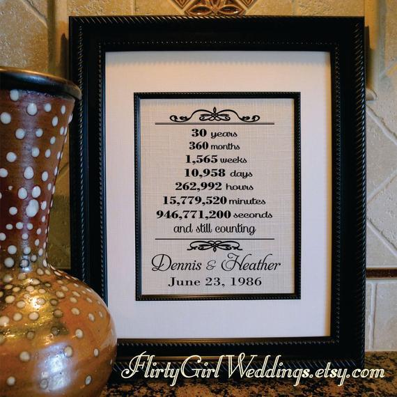 23Rd Wedding Anniversary Gift Ideas Husband  30th Wedding Anniversary 30th Anniversary Gift for Wife