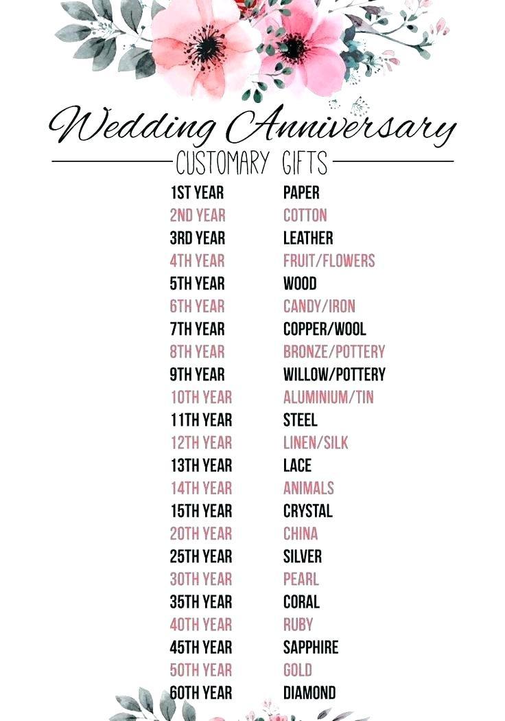 23Rd Wedding Anniversary Gift Ideas Husband  Marriage Anniversary Gift For Husband Gift Ftempo