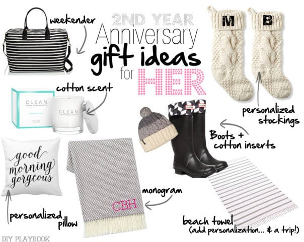 2Nd Wedding Anniversary Gift Ideas For Her  2nd Wedding Anniversary Gift Ideas for Him Her