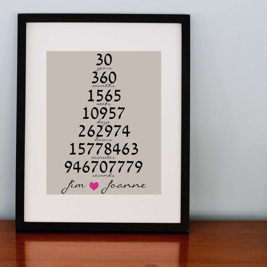 30Th Wedding Anniversary Gift Ideas For Parents  So doing this for my parents 30th this year