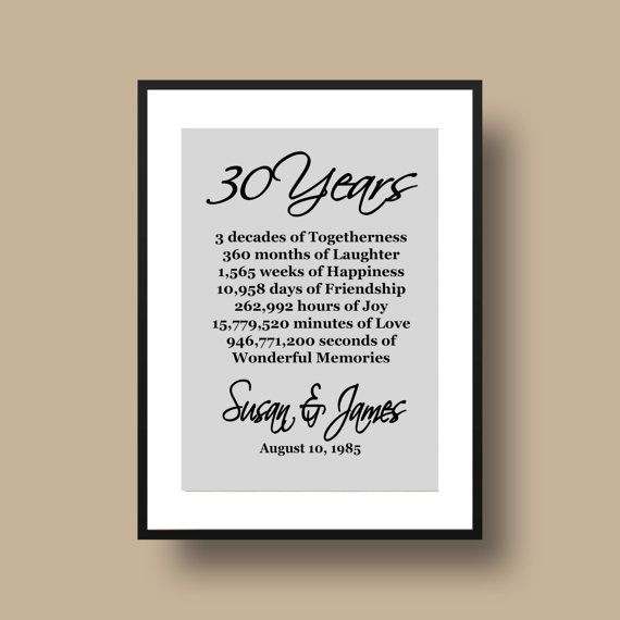 30Th Wedding Anniversary Gift Ideas For Parents  25 best ideas about Pearl anniversary on Pinterest