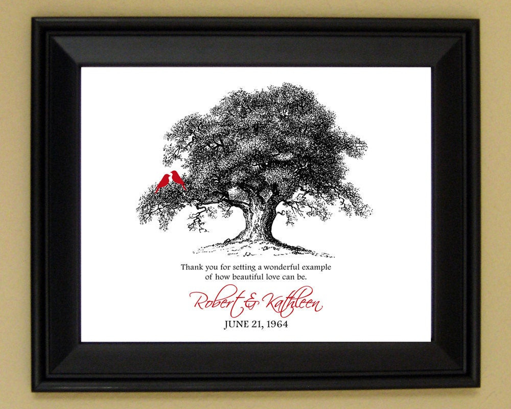 30Th Wedding Anniversary Gift Ideas For Parents  Last Minute Gift Anniversary Gift for Parents 30th or 40th