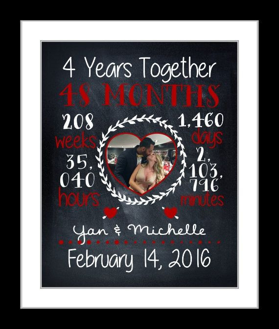 4 Year Wedding Anniversary Gift Ideas For Him  1000 ideas about 4th Anniversary Gifts on Pinterest