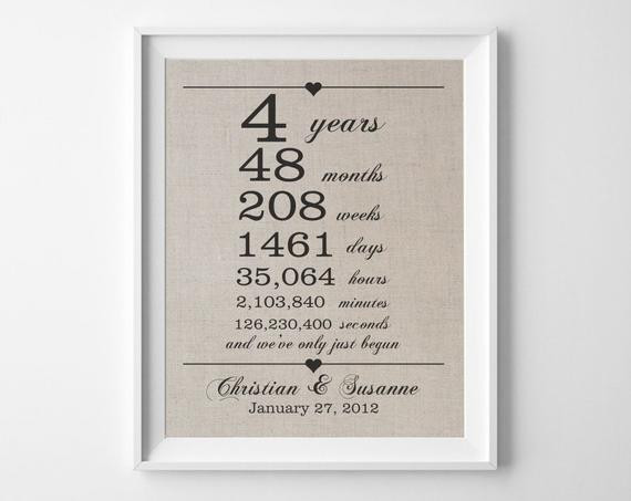 4 Year Wedding Anniversary Gift Ideas For Him  4 years to her Linen Anniversary Print 4th Wedding