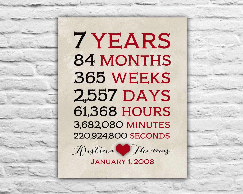 Anniversary Gift Ideas For Girlfriend  Anniversary Gifts for Men Boyfriend Girlfriend Husband