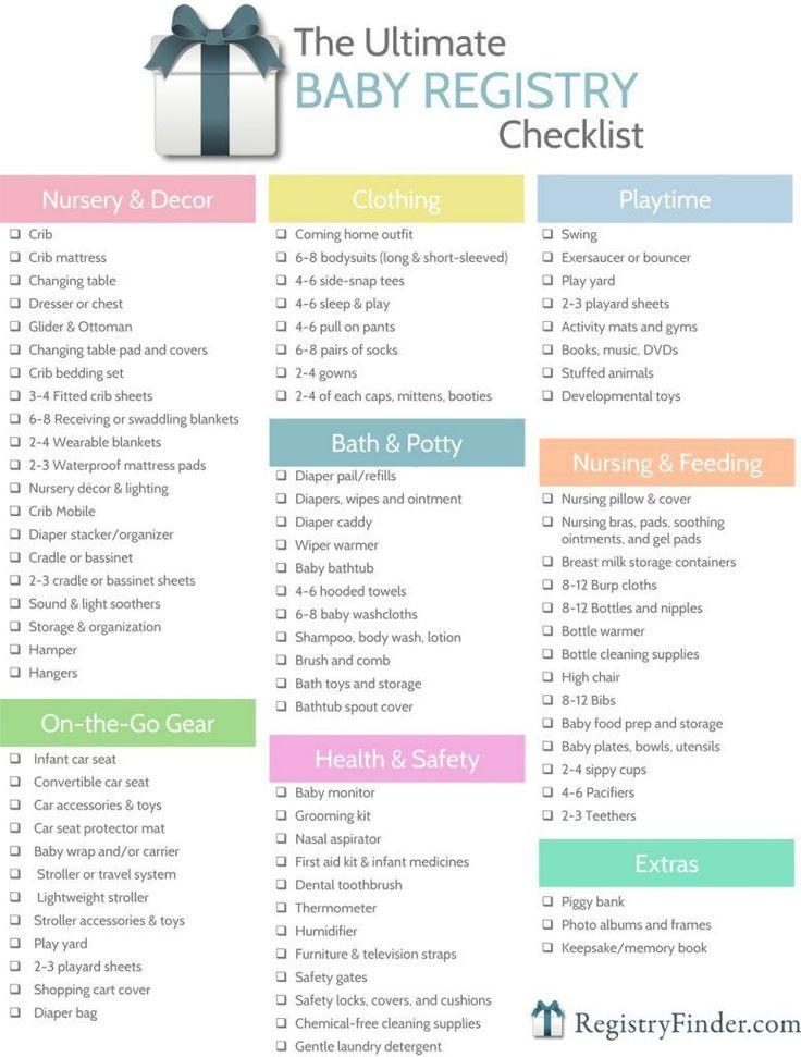 Baby Shower Gift List Ideas  Ultimate Baby Registry Checklist