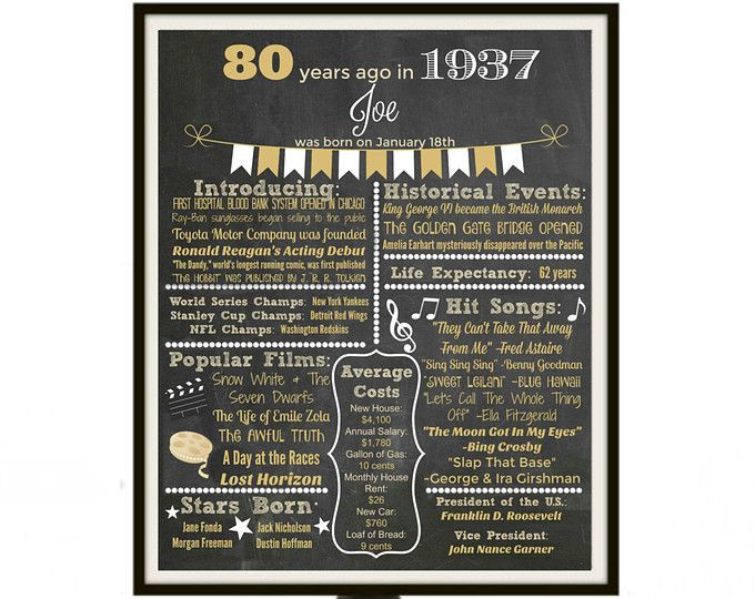 Birthday Party Ideas For 80 Year Old Woman  25 best 80th Birthday Parties ideas on Pinterest