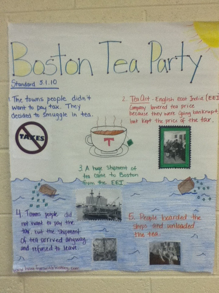 Boston Tea Party Poster Ideas  Miss Mills Blog Anchor Chart