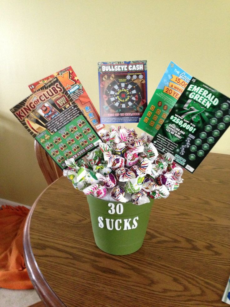 Boyfriend Gift Ideas Pinterest  My boyfriend s 30th birthday t from me Thanks for the