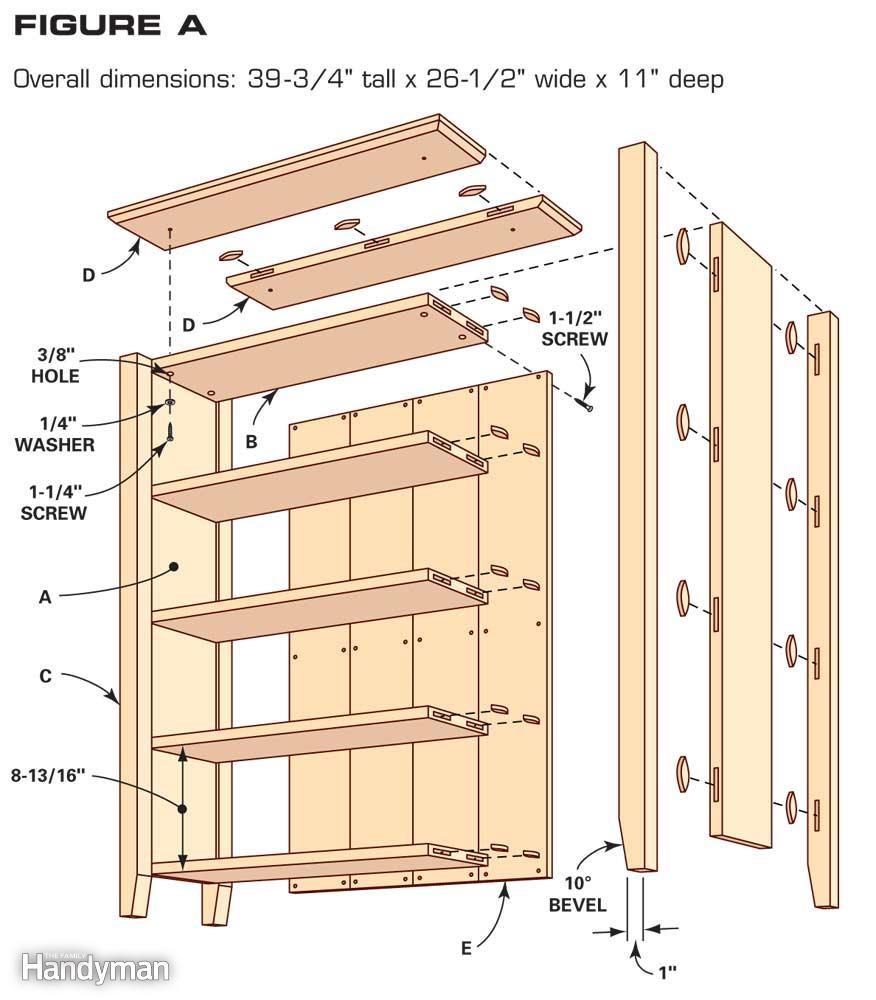 DIY Bookshelf Plans  Simple Bookcase Plans
