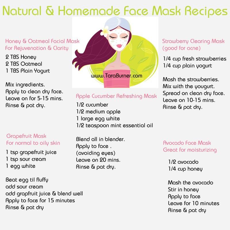 DIY Face Mask Recipe  Natural Homemade Facial Masks Recipes