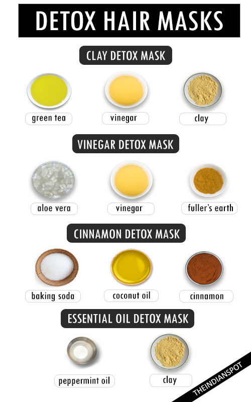 DIY Hair Mask  BEST USES FOR ORANGE PEEL THEINDIANSPOT