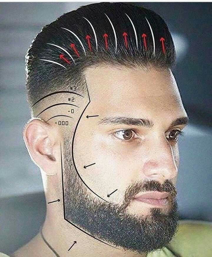 DIY Haircuts Men  17 Best images about Tutorial on Pinterest