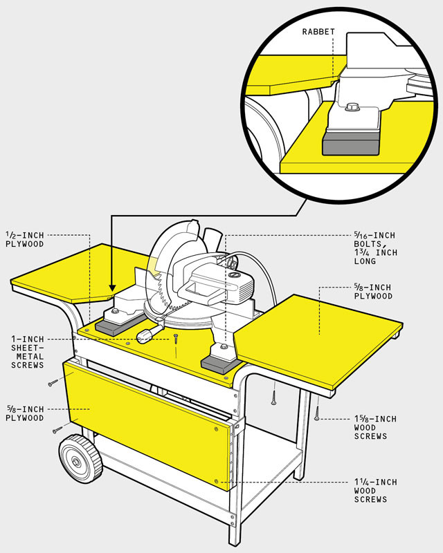 DIY Smart Saw Plans Free  Turn Your Barbecue Cart Into a Miter Saw Stand