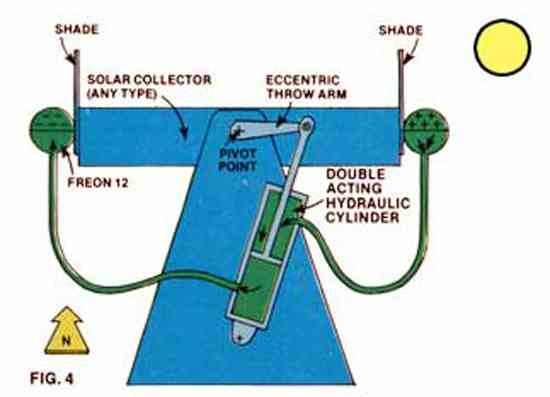 DIY Solar Tracker  MOTHER s Super Simple Solar Tracker DIY MOTHER EARTH NEWS