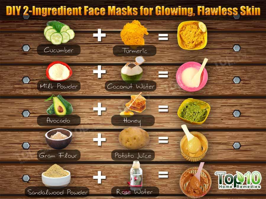 Easy DIY Face Mask  DIY 2 Ingre nt Face Masks for Glowing Flawless Skin