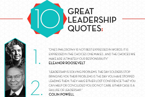 Famous Leadership Quotes  10 Famous Inspirational Leadership Quotes BrandonGaille