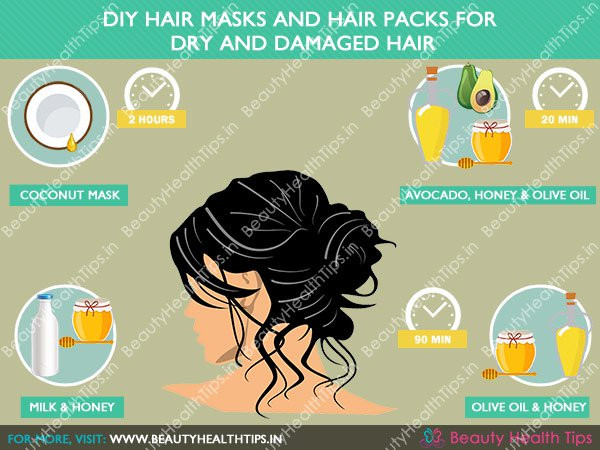 Hair Masks For Damaged Hair DIY  Best homemade hair masks and hair packs for dry and