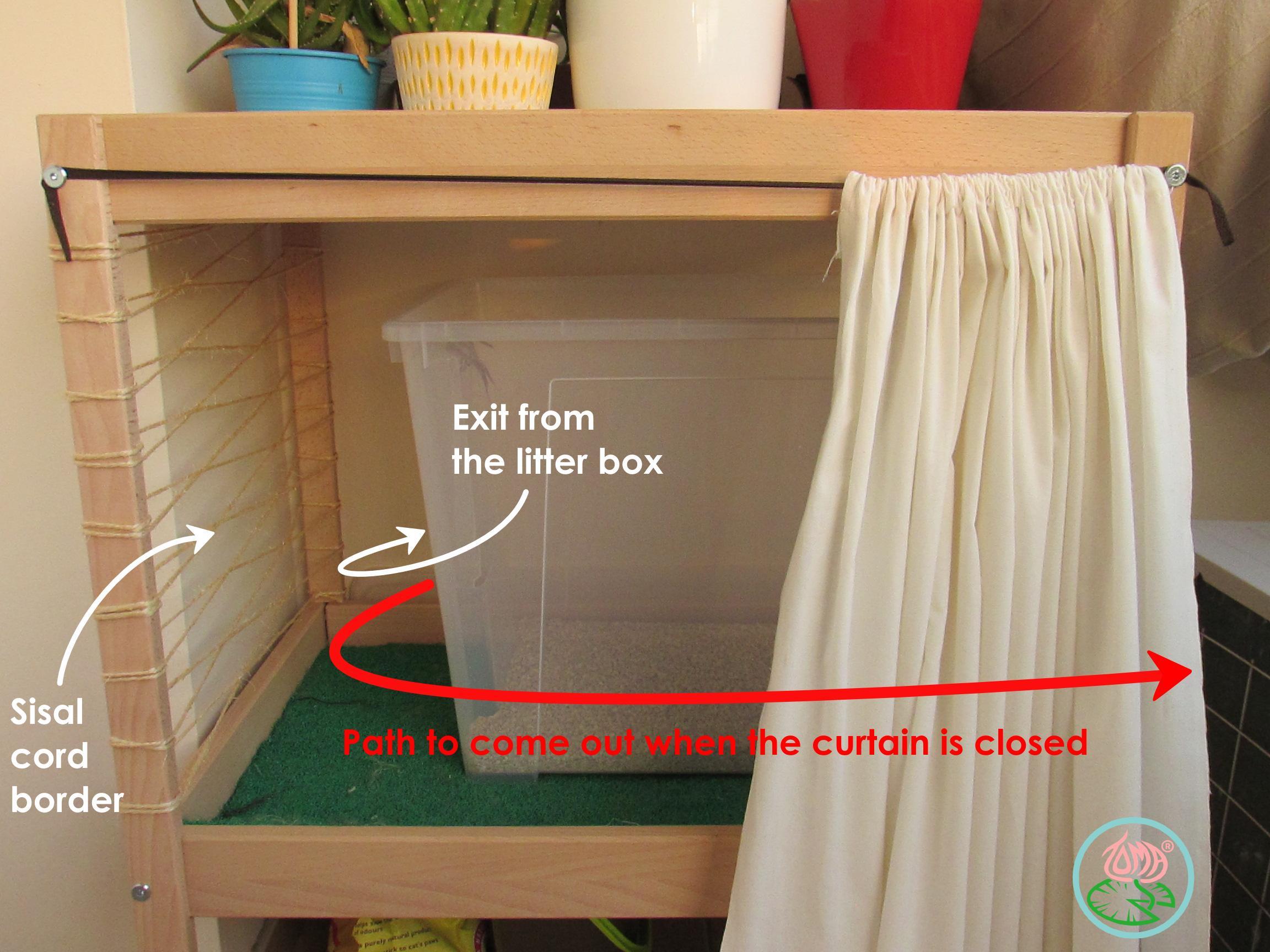 Litter Box Furniture DIY  DIY Cat Litter Box & Storage Furniture