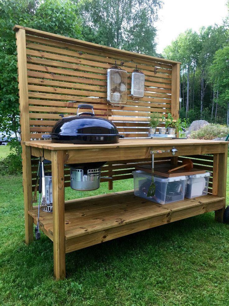 Outdoor Kitchen Diy  DIY Outdoor Kitchen