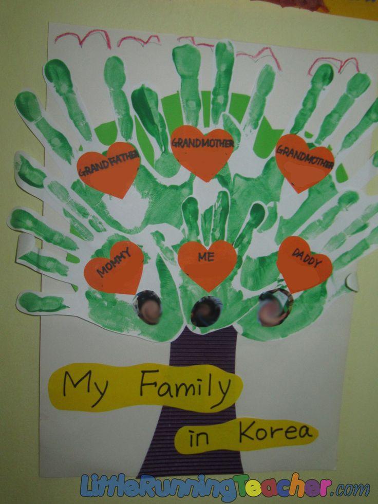 Preschool Projects Ideas  Family Tree3 teaching letter F