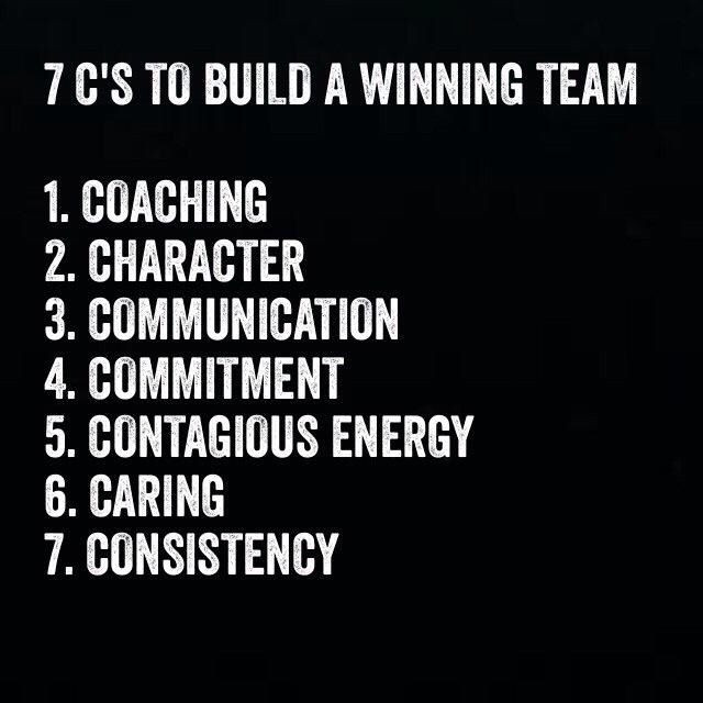 Team Building Motivational Quotes  Best 25 Team building quotes ideas on Pinterest