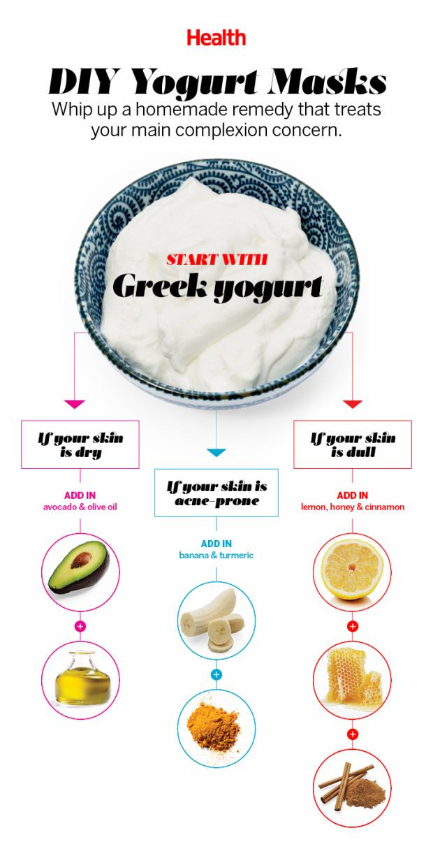 Yogurt Face Mask DIY  Best 25 Yogurt face mask ideas on Pinterest