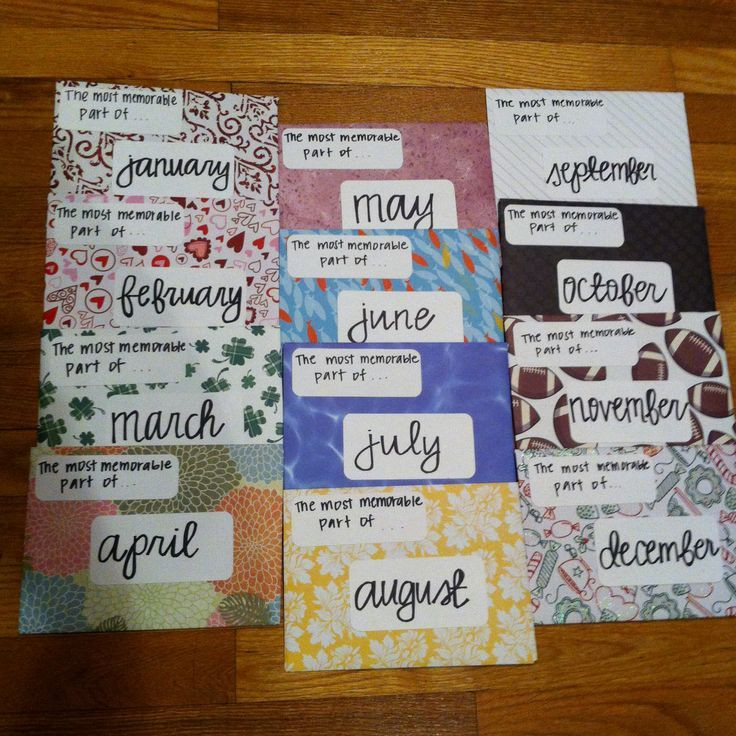 1 Year Anniversary Gift Ideas For Him  Diy 1 Year Anniversary Gifts For Boyfriend