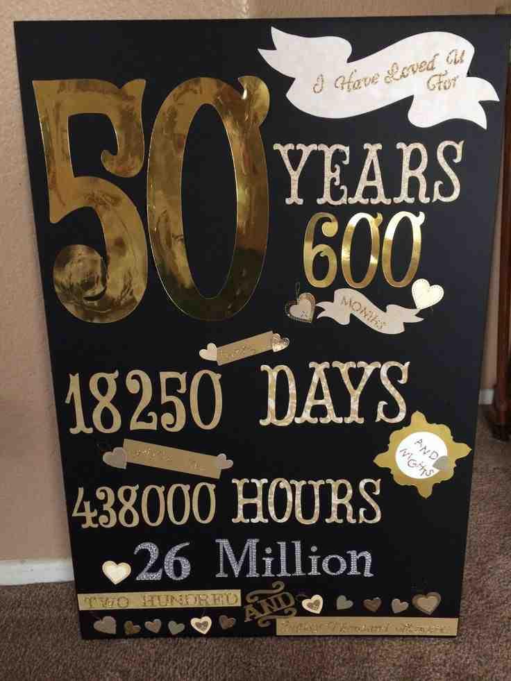 50 Year Anniversary Gift Ideas  50 Year Wedding Anniversary Gift Wedding and Bridal