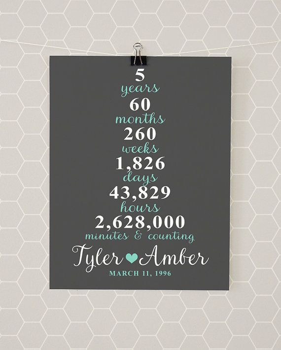 5Th Anniversary Gift Ideas For Couple  1000 5th Anniversary Ideas on Pinterest