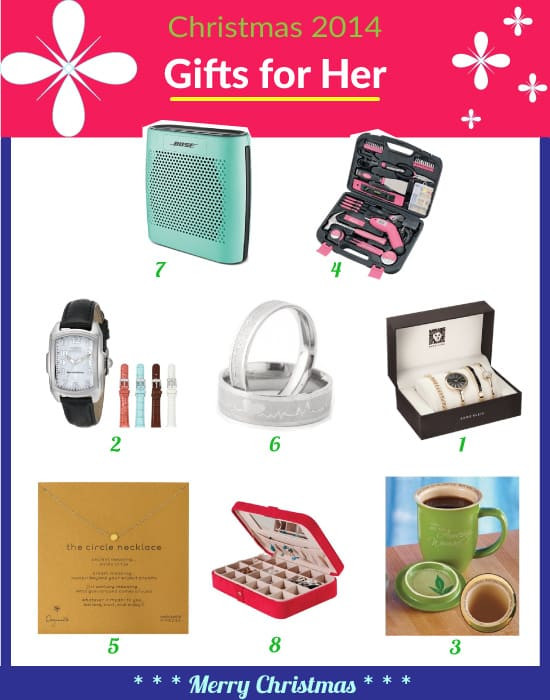 Best Christmas Gift Ideas For Wife  Top Christmas Gift Ideas for Girlfriend 2017