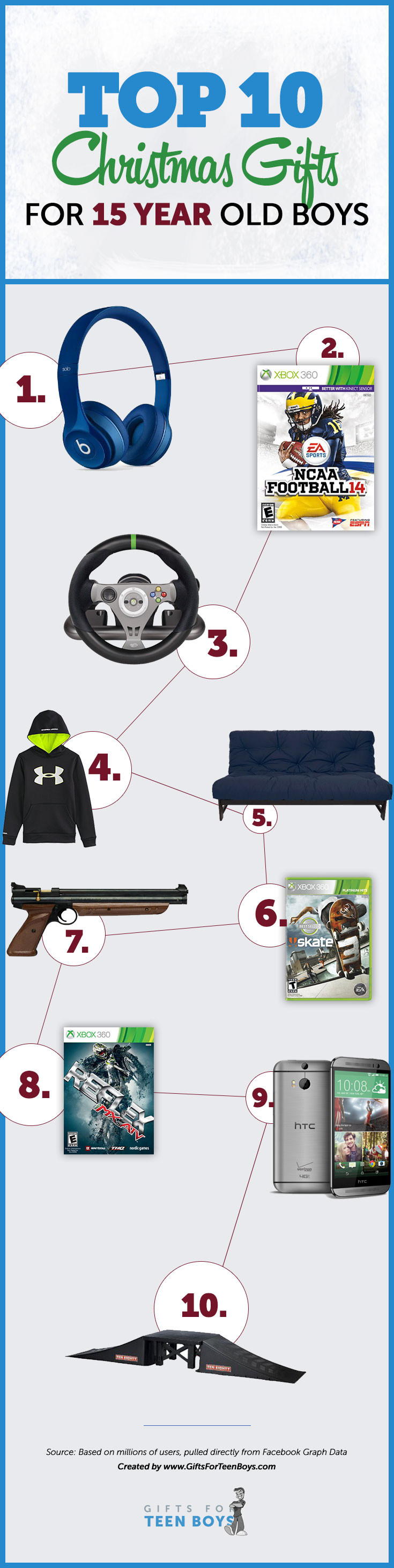 Christmas Gift Ideas 15 Year Old Boy  Christmas Gifts 15 Year Old Boys