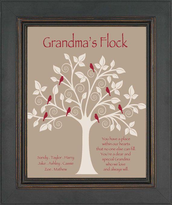 Christmas Gift Ideas For Grandma  The 25 best Grandmother birthday ts ideas on Pinterest