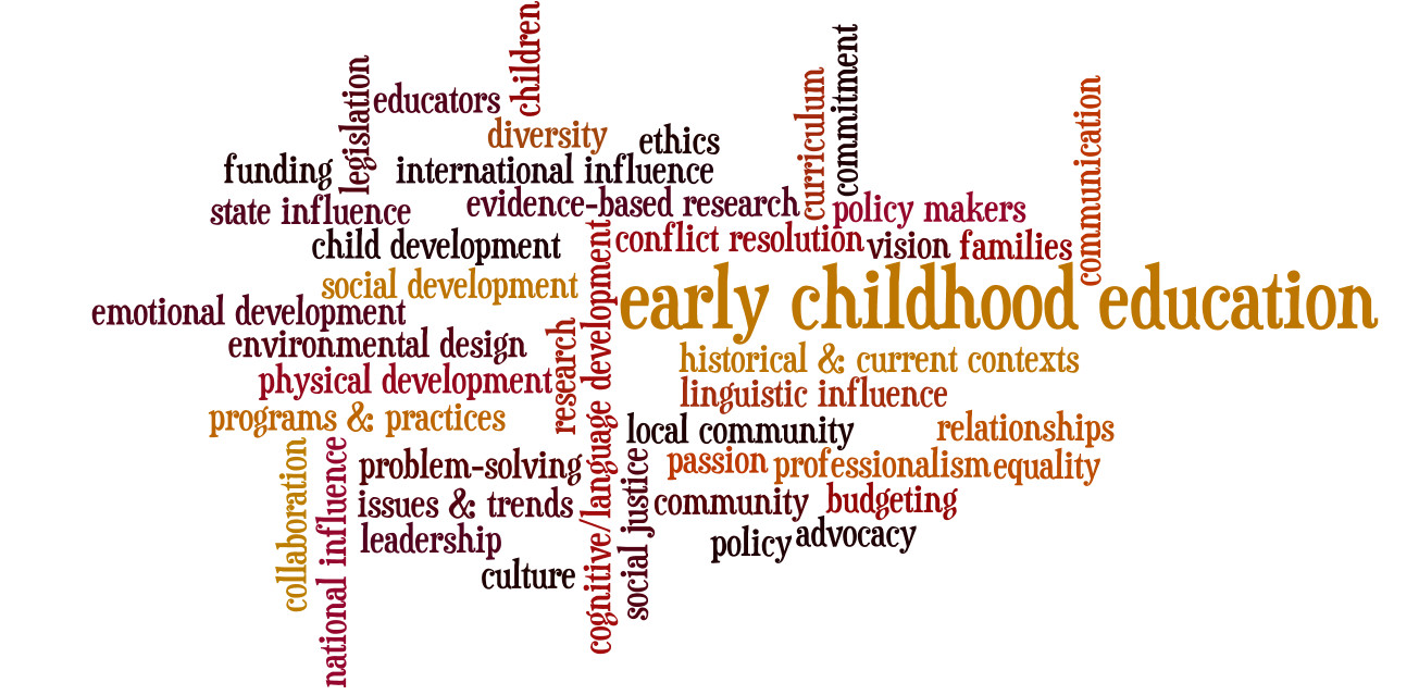 Early Childhood Education Quotes  301 Moved Permanently