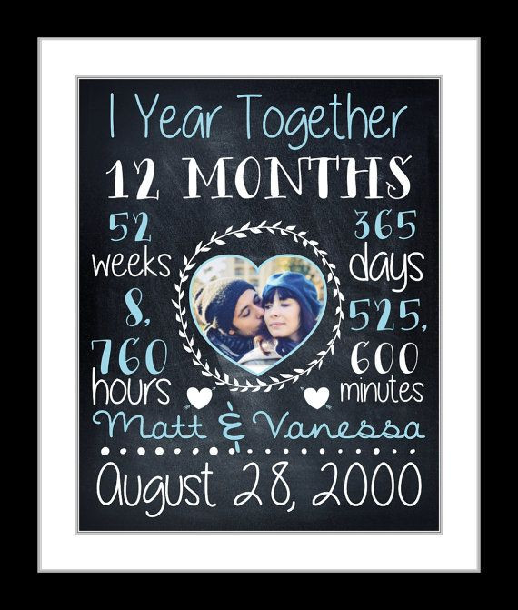 First Christmas Together Gift Ideas For Him  17 Best ideas about Boyfriend Anniversary Gifts on