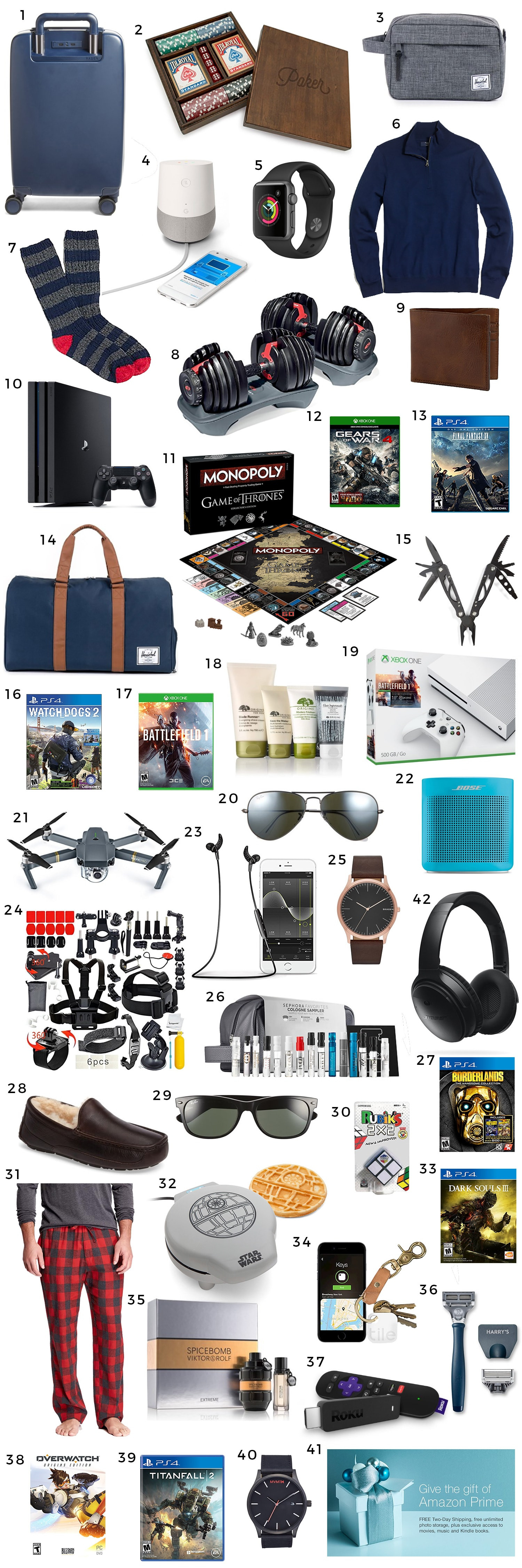 Mens Christmas Gift Ideas  The Best Christmas Gift Ideas for Men